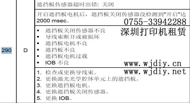 理光RICOH彩色打印机复印机报代码SC290怎么处理