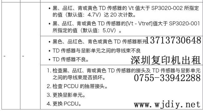 RICOH复印机3503代码SC360理光打印机报SC360处理方法
